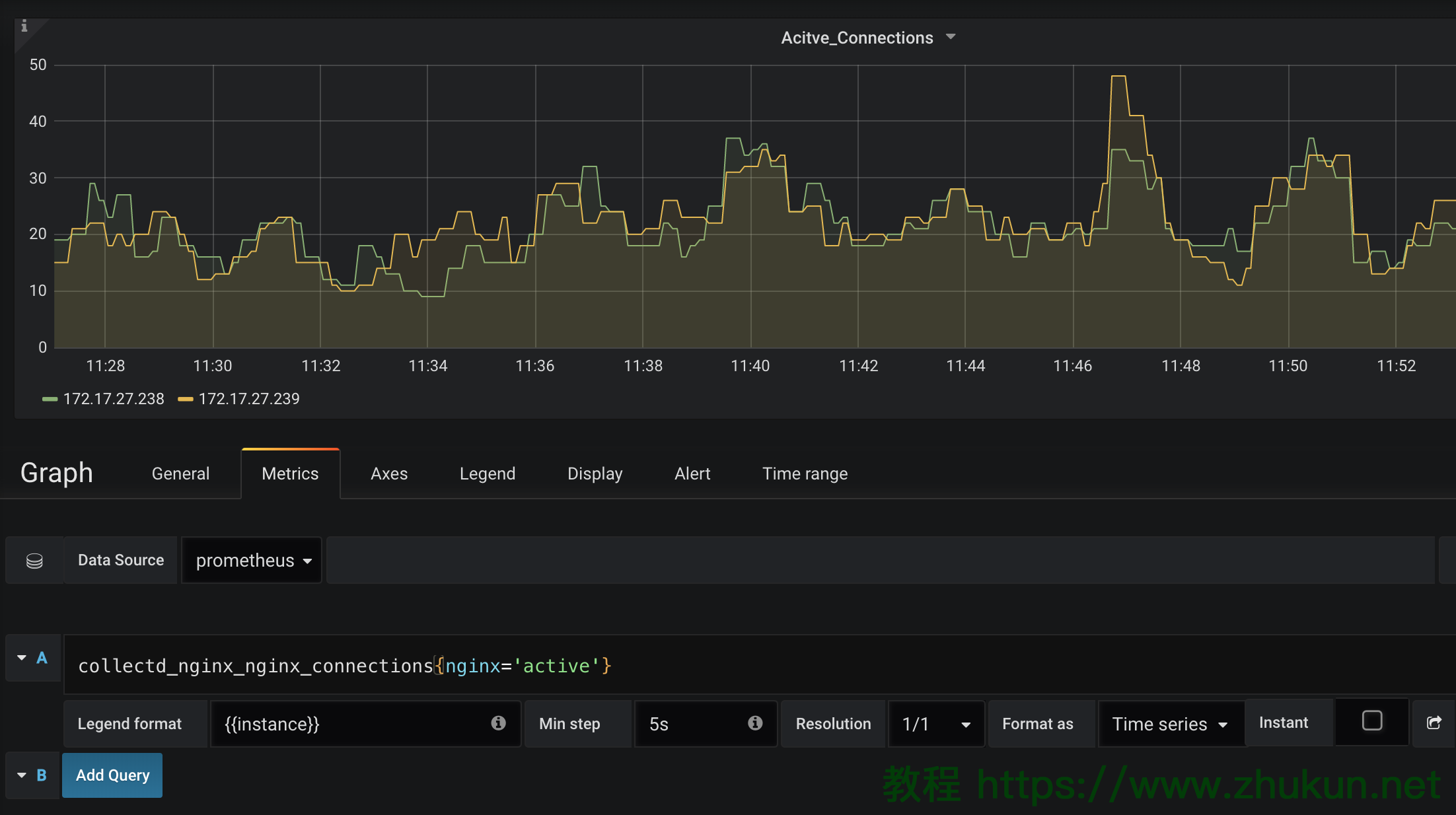 Prometheus Datasource for grafana